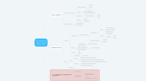 Mind Map: MOTIVATIONS FOR HYBRID BILINGUAL HOMESCHOOLING (HBH) IN JAPAN