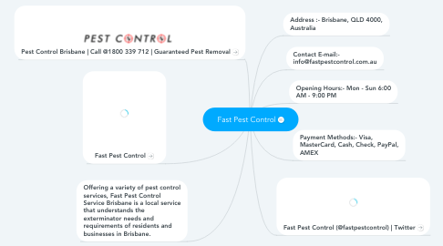 Mind Map: Fast Pest Control