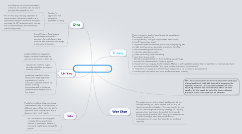 Mind Map: Defining The Problem