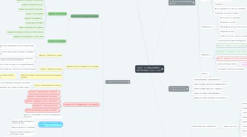 Mind Map: DESO - PLANEJAMENTO ESTRATÉGICO 2019 - 2023