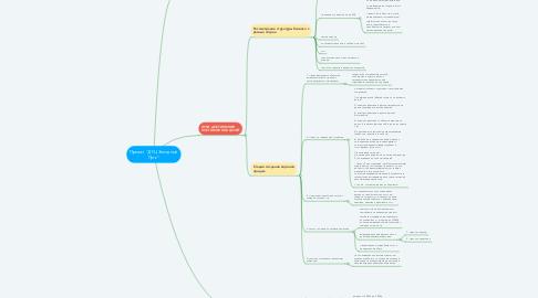 """Mind Map: Проект """"ДРЦ Звездный Путь"""""""