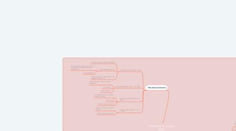 Mind Map: ROTATION OF A RIGID BODY