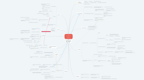 Mind Map: El existencialismo es un humanismo