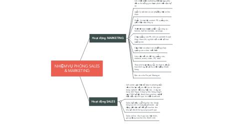 Mind Map: NHIỆM VỤ PHÒNG SALES & MARKETING