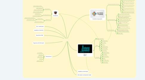 Mind Map: Nova estrutura TI