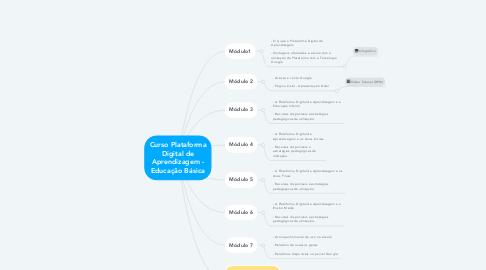 Mind Map: Curso Plataforma Digital de Aprendizagem - Educação Básica