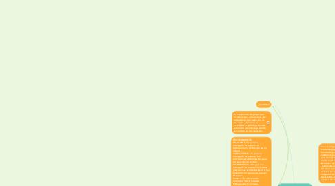 Mind Map: SEMINARIO ALEMAN