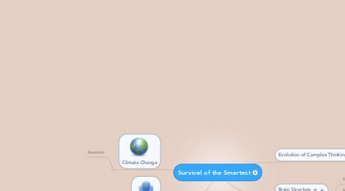 Mind Map: Survival of the Smartest