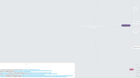 Mind Map: Manejo Integral del Paciente con alteraciones neurológicas.