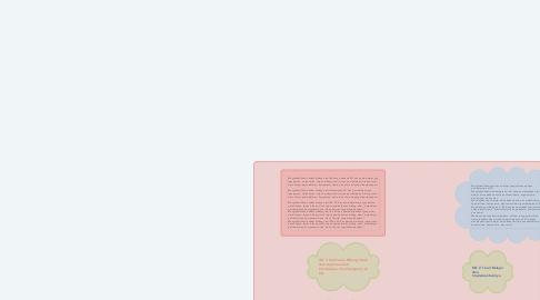 Mind Map: MODUL 1: TEMATIK