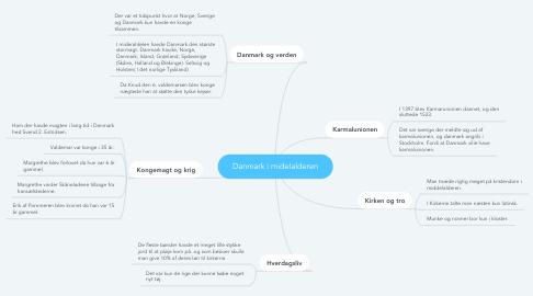 Mind Map: Danmark i midelalderen