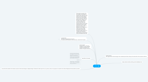 Mind Map: Article 1