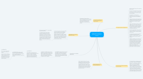 Mind Map: Organización política y  estructura social de la  colonia