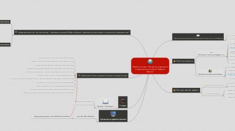 """Mind Map: Проект на тему: """"Концепция гармониив творческом наследии РобертаБернса"""""""