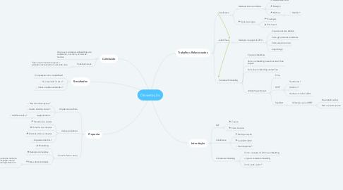 Mind Map: Dissertação