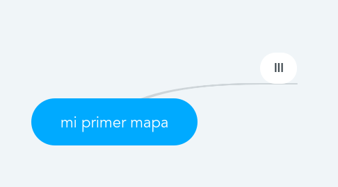 Mind Map: mi primer mapa