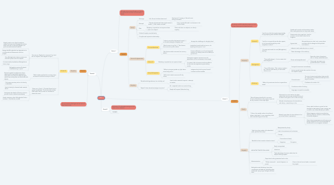 Mind Map: Act 1