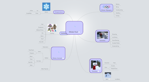 Mind Map: Winter Fun!