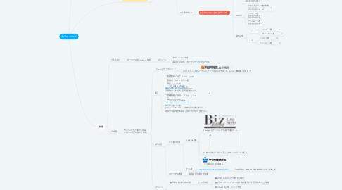 Mind Map: デジタルカタログ