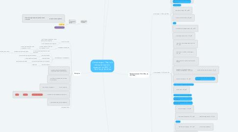 """Mind Map: Онлайн курс: """"Как за 5 месяцев поднять выручку на 40%"""". У 18ч:11м, Д 46ч:50м"""
