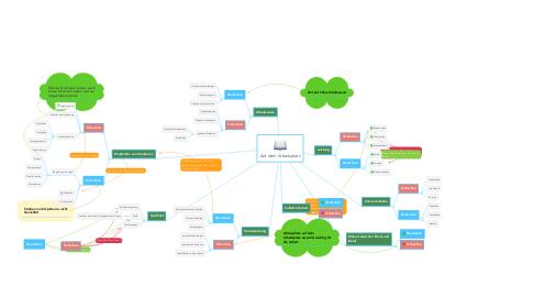 Mind Map: Auf dem Arbeitsplatz