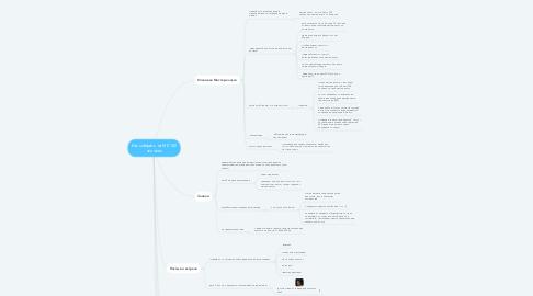 Mind Map: Как собрать на МК 100 человек