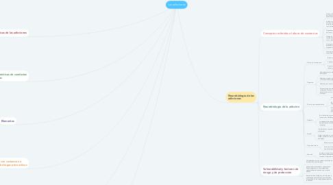 Mind Map: Las adicciones