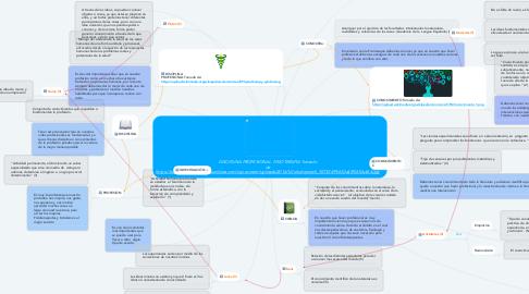Mind Map: DISCIPLINA PROFESIONAL  FISIOTERAPIA Tomado de https://www.registrodemarcasenlinea.com/wp-content/uploads/2016/12/shutterstock_92733499-610x489-610x464.jpg