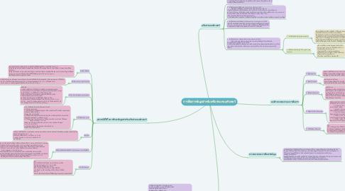 Mind Map: การสื่อสารข้อมูลสำหรับเครือข่ายคอมพิวเตอร์