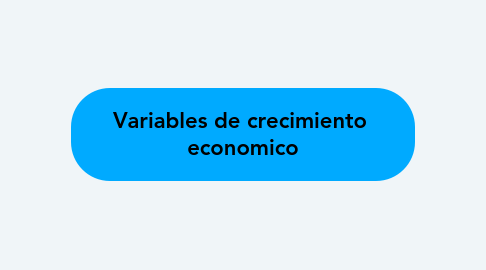 Mind Map: Variables de crecimiento  economico
