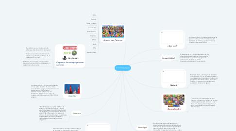 Mind Map: los videojuegos