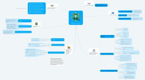 "Mind Map: Modelo para la ""toma de decisiones a corto plazo"""