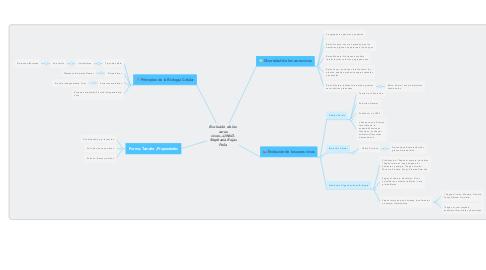 Mind Map: Evolución de los seres vivos—UNAD- Stephania Rojas Peña