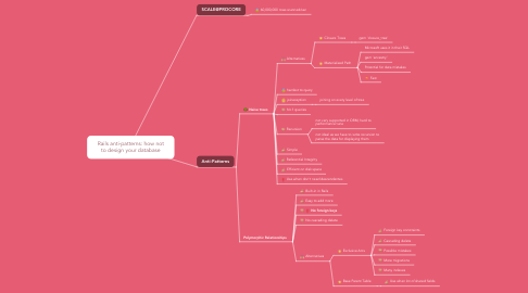 Mind Map: Rails anti-patterns: how not to design your database
