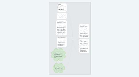 Mind Map: Unidad 1: Fase 1 - Descripción y antecedentes de la evaluación de impacto ambiental