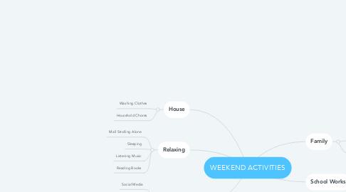 Mind Map: WEEKEND ACTIVITIES
