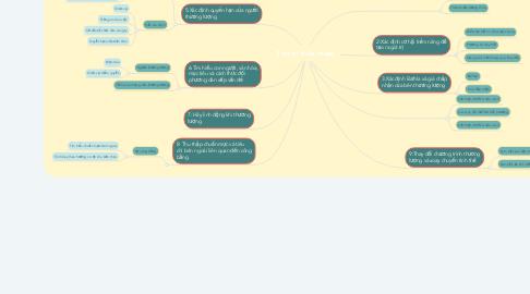 Mind Map: 9 bước thỏa thuận