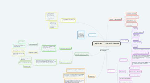 Mind Map: Copiar de OXIGENOTERAPIA
