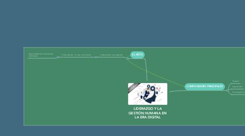Mind Map: MORAL/ETICA