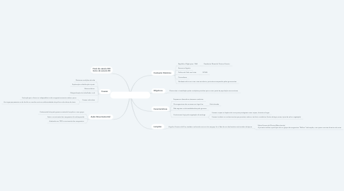 Mind Map: Cópia do Cópia do Cangaço
