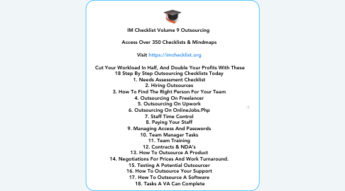 Mind Map: IM Checklist Volume 9 Outsourcing     Access Over 350 Checklists & Mindmaps    Visit https://imchecklist.org    Cut Your Workload In Half, And Double Your Profits With These 18 Step By Step Outsourcing Checklists Today  1. Needs Assessment Checklist  2. Hiring Outsources  3. How To Find The Right Person For Your Team  4. Outsourcing On Freelancer  5. Outsourcing On Upwork  6. Outsourcing On OnlineJobs.Php  7. Staff Time Control  8. Paying Your Staff  9. Managing Access And Passwords  10. Team Manager Tasks  11. Team Training  12. Contracts & NDA's  13. How To Outsource A Product  14. Negotiations For Prices And Work Turnaround.  15. Testing A Potential Outsourcer  16. How To Outsource Your Support  17. How To Outsource A Software  18. Tasks A VA Can Complete