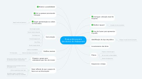 Mind Map: Boas práticas para devolutiva do Assessment
