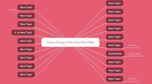 Mind Map: Copy of Copy of My New Mind Map