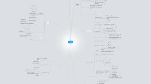 Mind Map: Micro