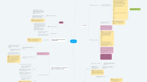 Mind Map: ListBoxer