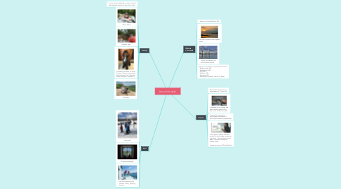 Mind Map: About Rob Mello