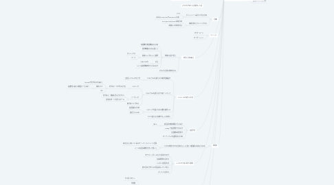 Mind Map: 記事 :) ネタ
