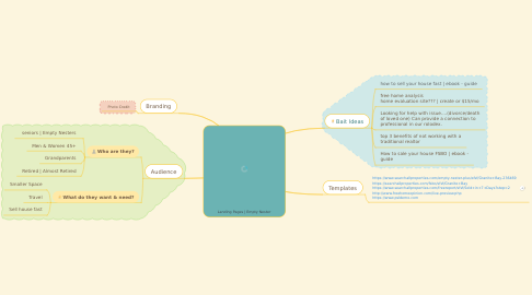 Mind Map: Landing Pages | Empty Nester