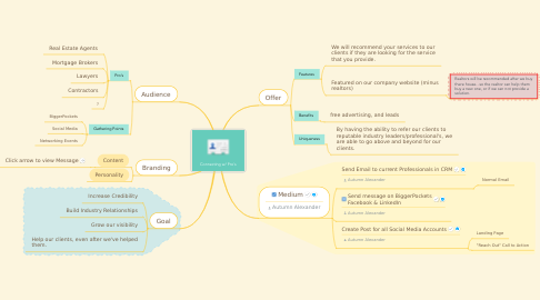 Mind Map: Connecting w/ Pro's