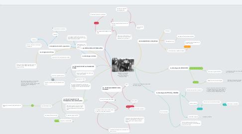 Mind Map: Indígenas e inmigrantes Durante la república Aristocrática: Población e Ideología civilista